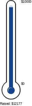 Olimometer 2.43
